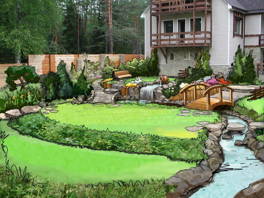 Парковый ландшафтный дизайн доме
